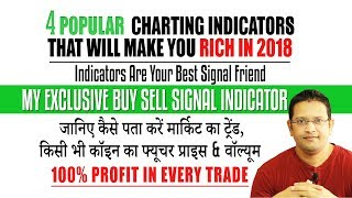 4 Popular Charting Indicators that will Make You Rich in Share Market. Buy my Signal Indicator