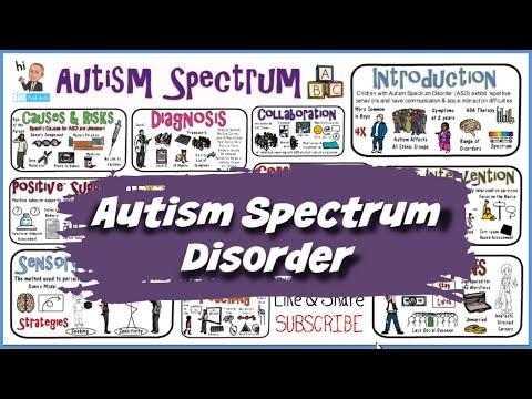 Autism Spectrum Disorder In Education