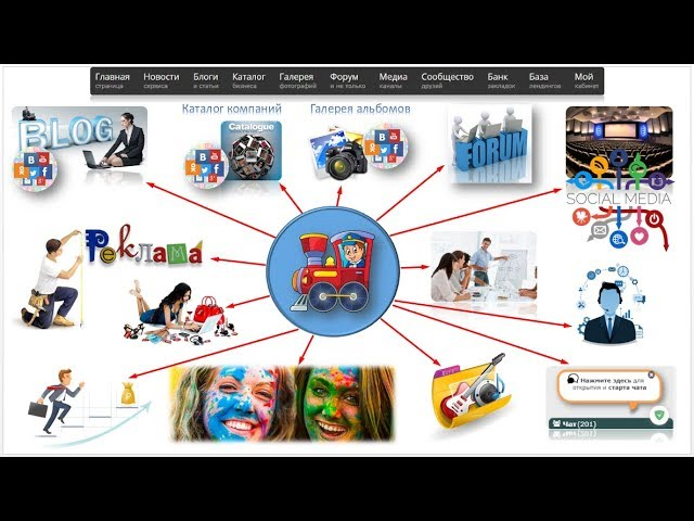 Маркетинг социальной сети ES в игровой форме.