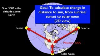 Flat Earth Experiments (2/15) Size of the Sun