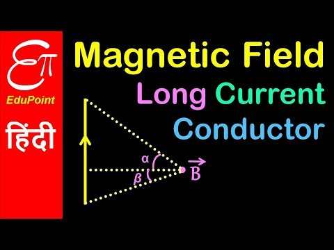 Magnetic Field at any point due to Straight Current Carrying Conductor | in HINDI | हिंदी