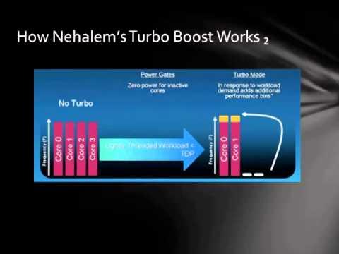 CS 433 Project: Intel Core i7 Nehalem Design
