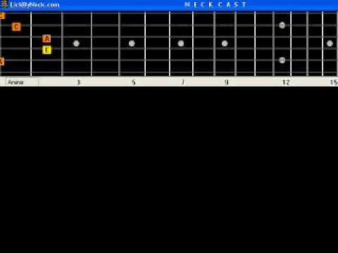 Mr Brightside The Killers B A S I C Guitar Lesson Fingerstyle Solo ...