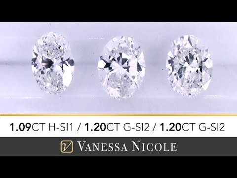 OVAL CUT DIAMONDS | Oval Shape Size Comparison | Diamond Selection for Elliott
