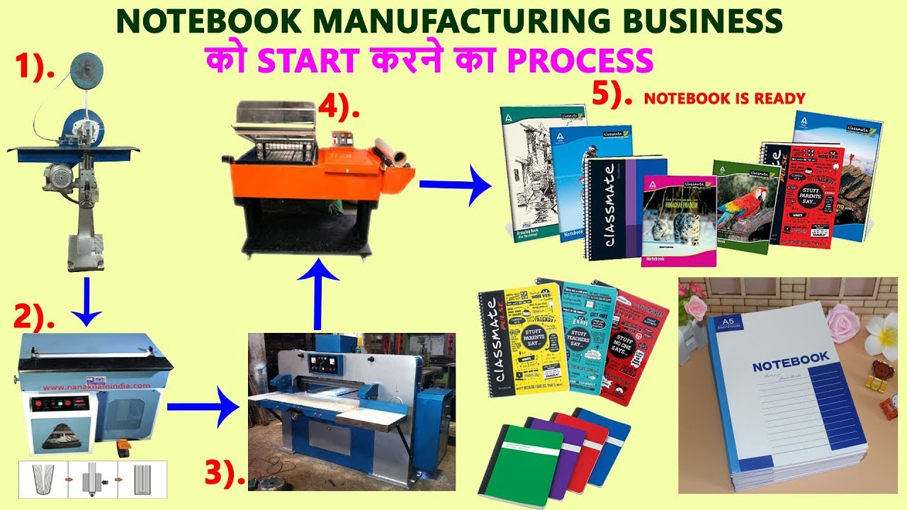 how to start notebook manufacturing business pdf