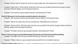 Global Calcium gluconate Market 2016 Product Specification and Cost Structure