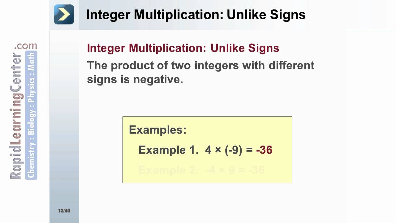 Rapid Learning: Algebraic Expressions and Integers - Integers Basics