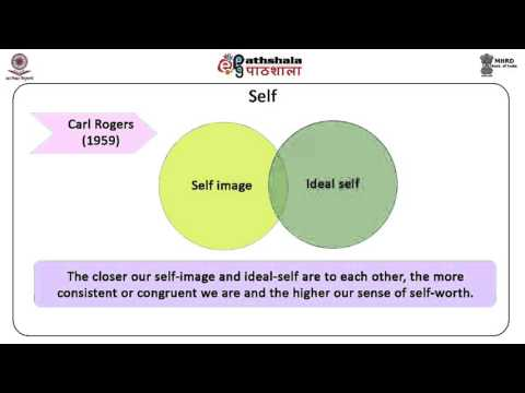 Carl Rogers Theory On Self (PSY)