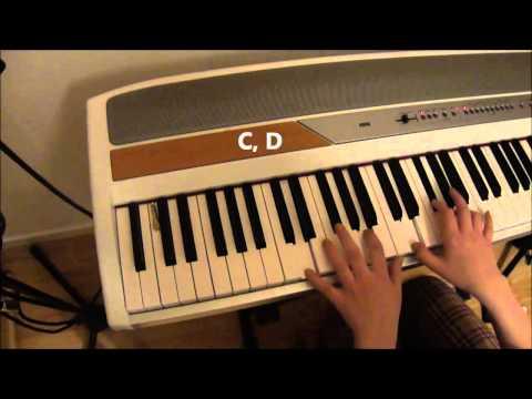 Familar Taste of Poison - Piano Tutorial [Halestorm]