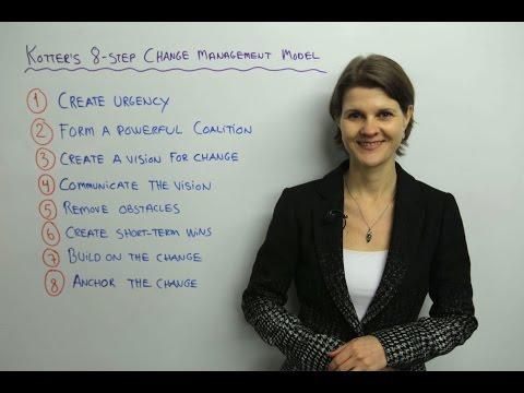 Kotter's 8-Step Change Management Model - Leadership Training