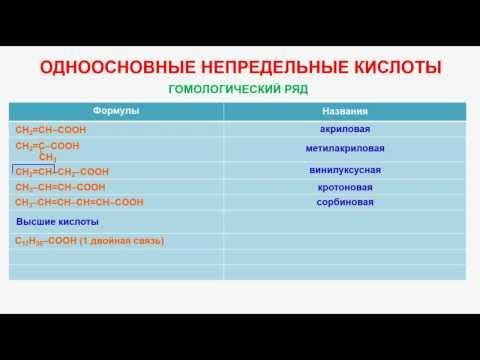 Приложение №1 к приказу Минздравсоцразвития РФ от