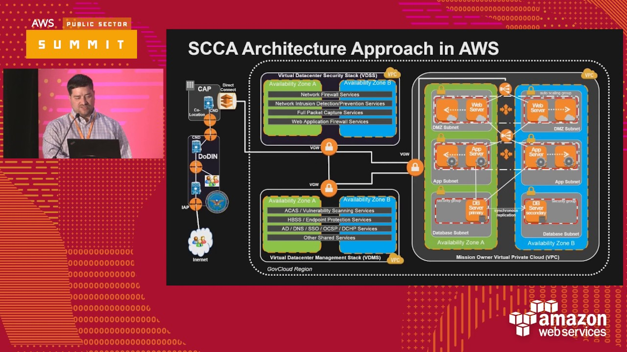 Palo Alto Networks and AWS: Streamline Your Accreditation with Superior  Security (125984)
