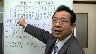大きな数の読み方と書き方について説明してみました。 学年別の学習は、...
