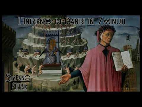 Divina Commedia, l'INFERNO in sette minuti