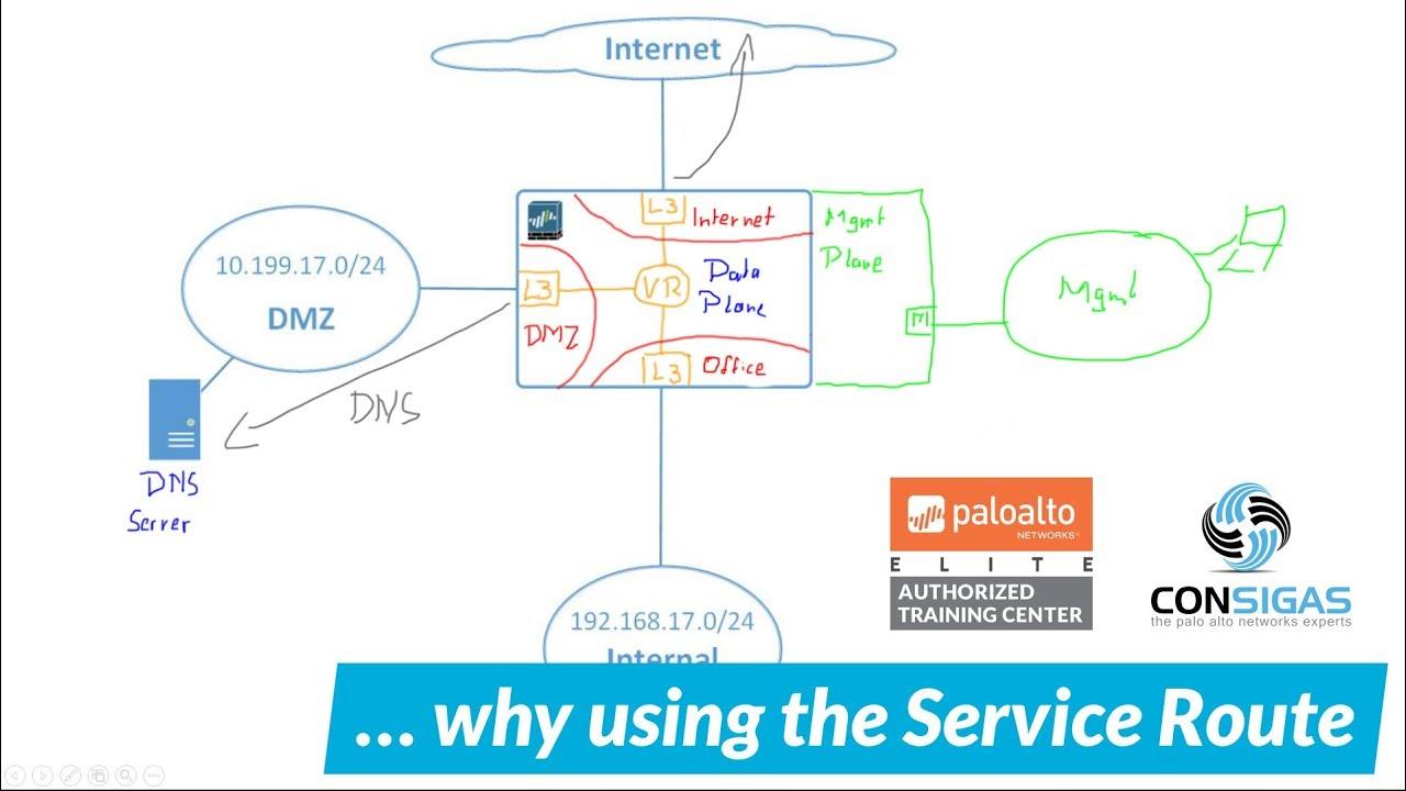 Service Route - Palo Alto Networks FireWall Concepts