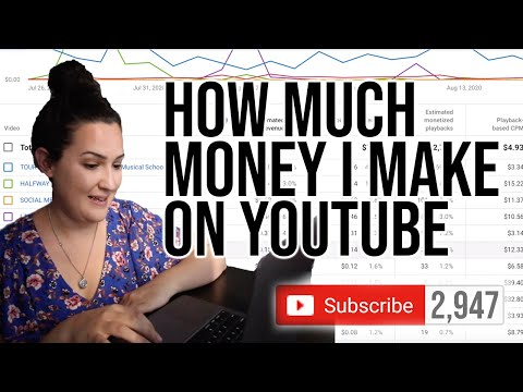 HOW MUCH MONEY I MAKE ON YOUTUBE (with 2,947 subscribers)
