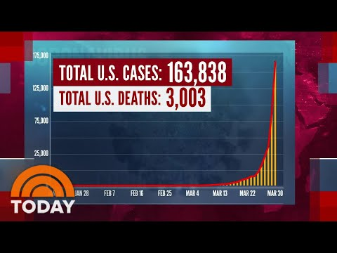 US Coronavirus Fatalities Now Exceed Death Toll From 9/11: TODAY's Top News Stories | TODAY