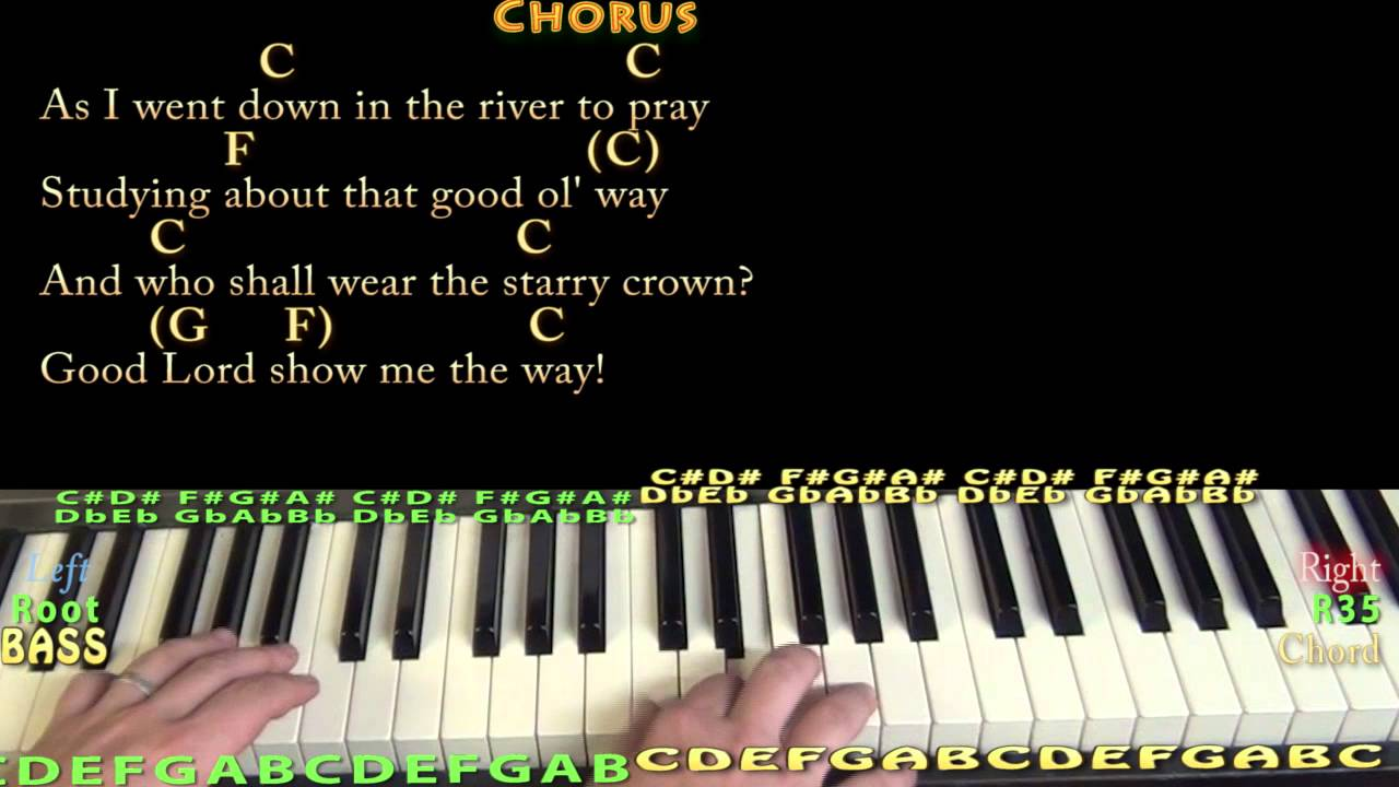 Down in the River to Pray Gospel Piano Cover Lesson in C with  Chords/Lyrics