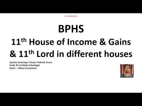 11th Lord in different houses - YouTube