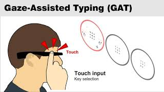 Gaze-Assisted Typing for Smart Glasses