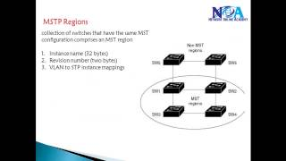 CCNP Switch (300 - 115) version 2.0: MSTP introduction