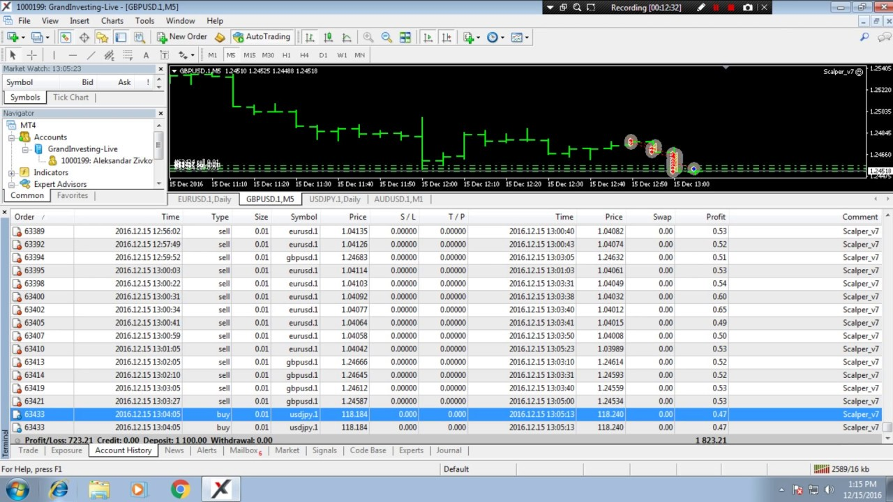 Metatrader 4 real account система атм форекс