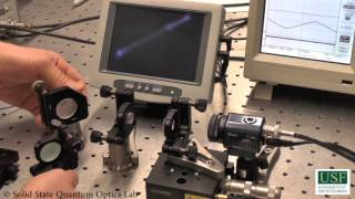 Aligning a Scanning Fabry-Perot Interferometer