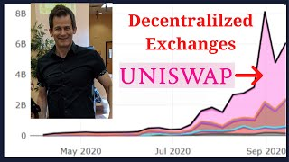 Decentralized Exchanges (DEX) on Ethereum are exploding in volume with Uniswap (UNI) as the king!