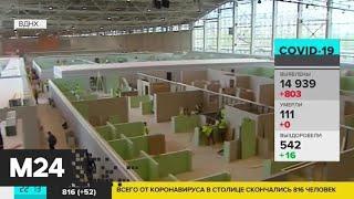 Крупнейший выставочный павильон ВДНХ переделывают во временный госпиталь - Москва 24