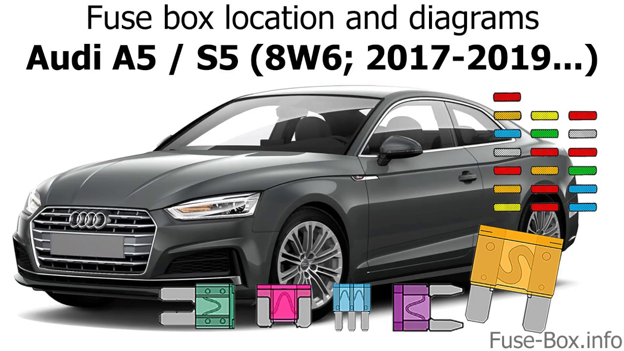Fuse box location and diagrams: Audi A5 / S5 (2017-2020...) - YouTube | Audi Rs5 Fuse Box |  | YouTube