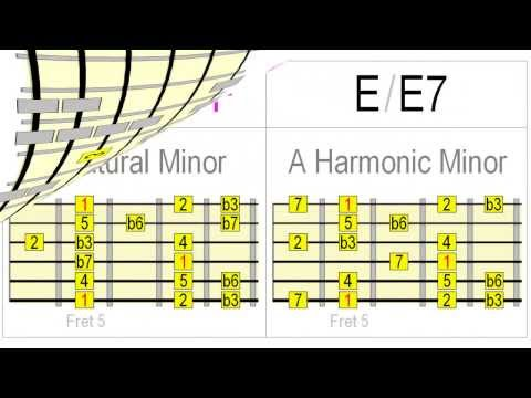 When to Play Harmonic Minor - 5 Approaches