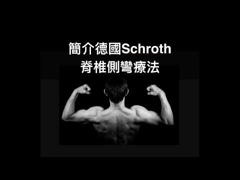 閻曉華說脊椎側彎第七章 簡介德國Schroth運動療法
