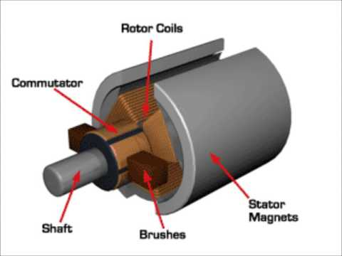 How It Works: Isokinetic Dynamometry