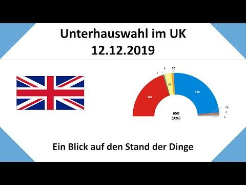 Unterhauswahl 2019 im Vereinigten Königreich: Prognose mit Werten vom 06.12.2019 (Johnson; Brexit)
