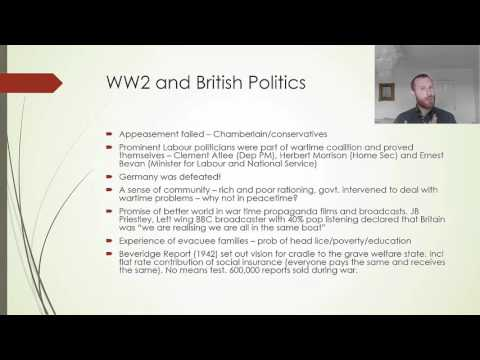 Britain in 1945 and the creation of the welfare state