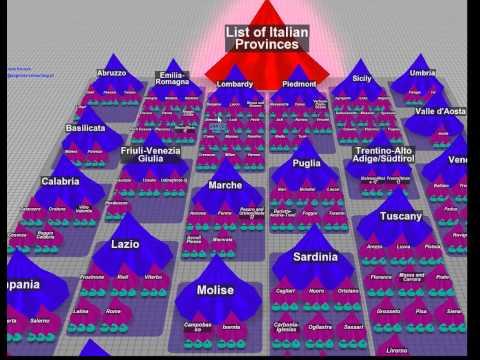 Visual Management - 3D Topicscape -  Provinces of Italy