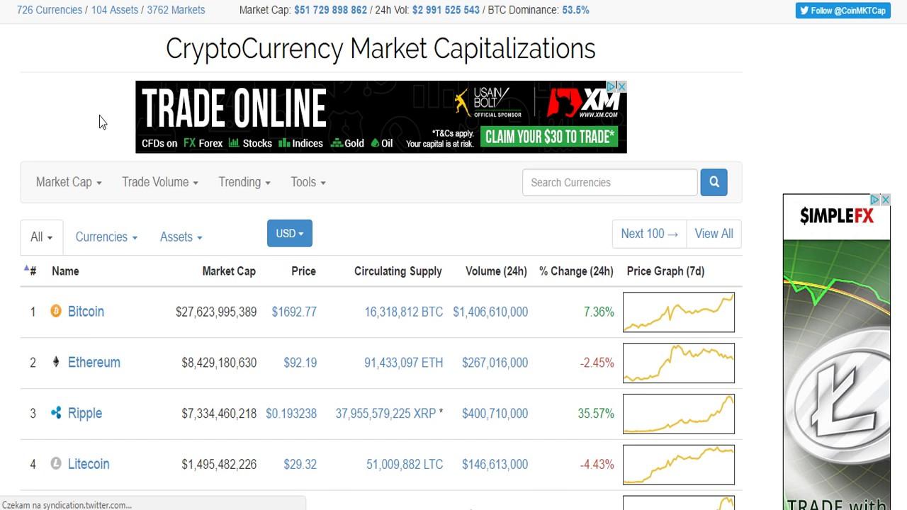 """Coinmarketcap mainai, """"Binance"""" derasi pirkti """"CoinMarketCap"""" - """"New day crypto"""""""