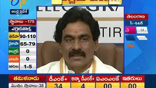 Zapętlaj 10 PM   Ghantaravam   News Headlines   19th May 2019   ETV Andhra Pradesh   ETV Andhra Pradesh