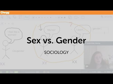 Sex vs Gender | Sociology | Chegg Tutors