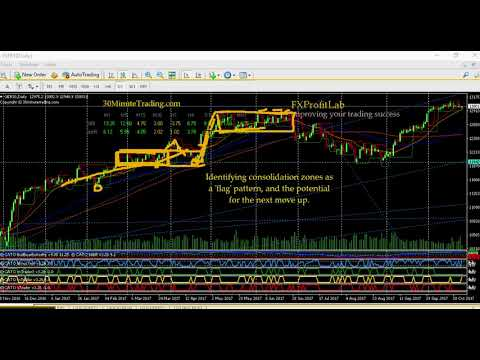 Mentoring on Dax Market Structure 2017 10 26
