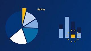 Come risparmiare denaro passando al LED