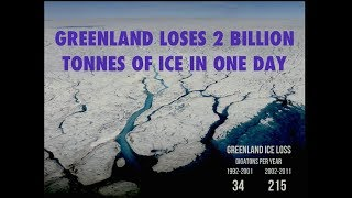 Greenland Loses 2 Billion Tons of Ice in One Day, Multiple Catastrophic Events, Ebola Outbreak