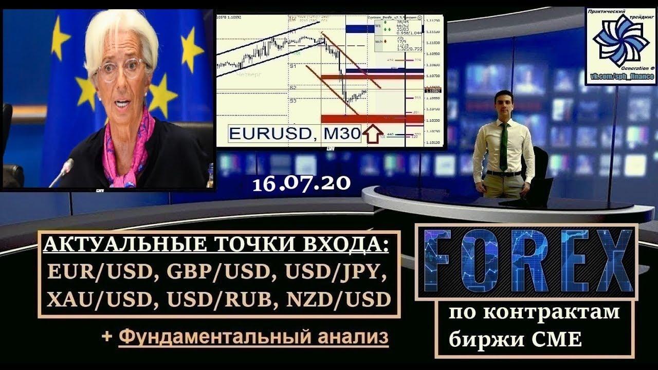 котировки фунт доллар на форекс