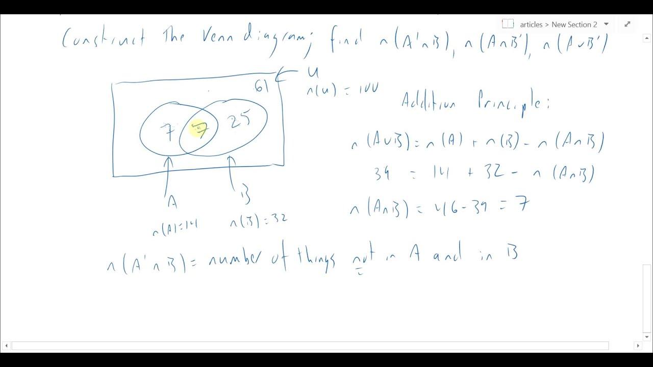 The Addition Principle And Venn Diagrams