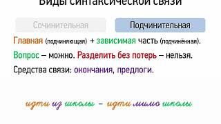 Виды синтаксической связи (8 класс, видеоурок-презентация)
