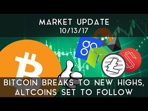 Market Update (10/13/17) | Bitcoin breaks to new highs, altcoins set to follow