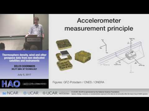 Eelco Doornbos | Delft Univ  of Technology | Thermosphere density, wind and other geospace data