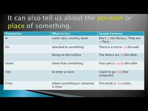Basic English Grammar, Preposition how to learn English easily