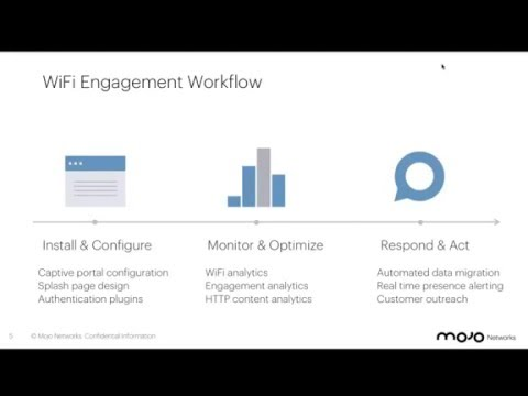Driving User Engagement with Cloud WiFi