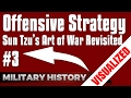 Offensive Strategy Sun Tzu s Art of War 3 Revisited